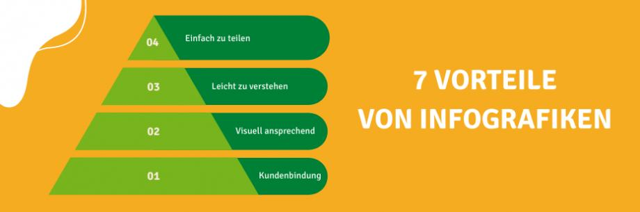 7 Vorteile von Infografiken