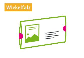 Selfmailer Wickelfalz